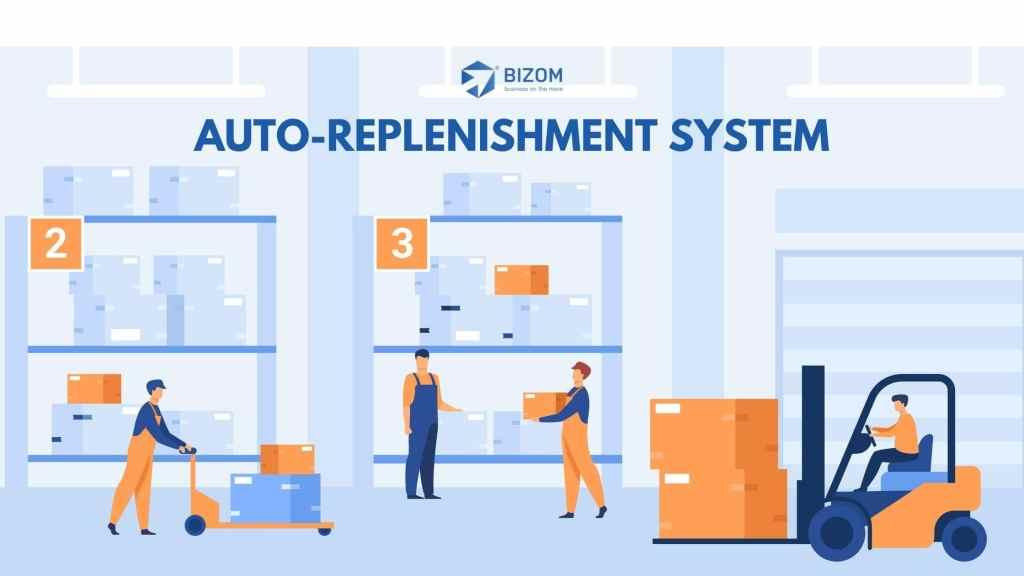 Bizom Auto-Replenishment System